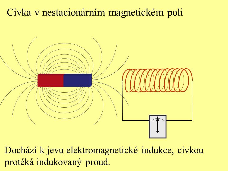 Cívka v nestacionárním magnetickém poli Dochází k jevu elektromagnetické indukce, cívkou protéká indukovaný proud.
