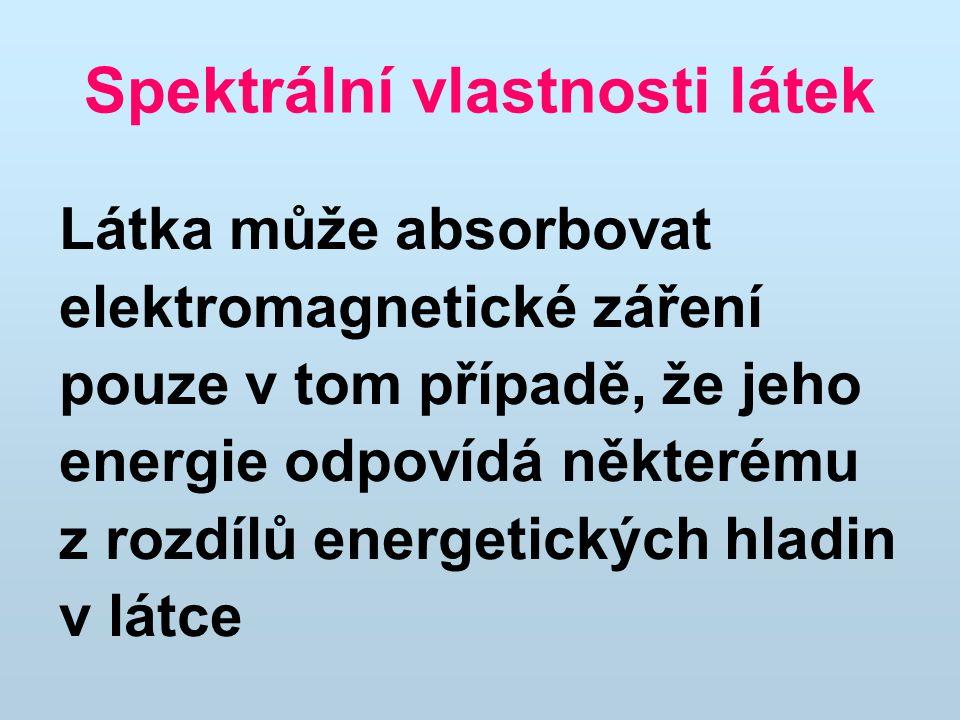 Spektrální vlastnosti látek Látka může absorbovat elektromagnetické záření pouze v tom případě, že jeho energie odpovídá některému z rozdílů energetic