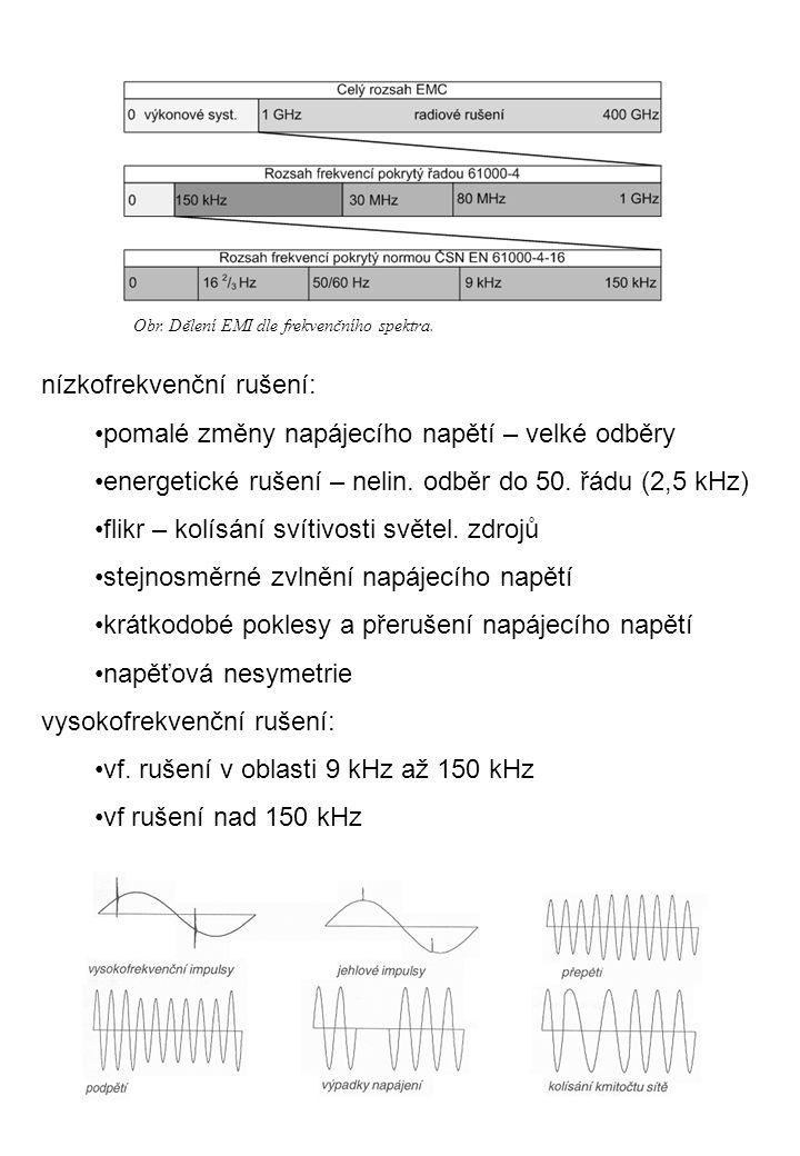 Obr. Dělení EMI dle frekvenčního spektra. nízkofrekvenční rušení: pomalé změny napájecího napětí – velké odběry energetické rušení – nelin. odběr do 5
