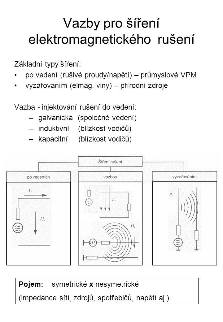 Vazby pro šíření elektromagnetického rušení Základní typy šíření: po vedení (rušivé proudy/napětí) – průmyslové VPM vyzařováním (elmag. vlny) – přírod