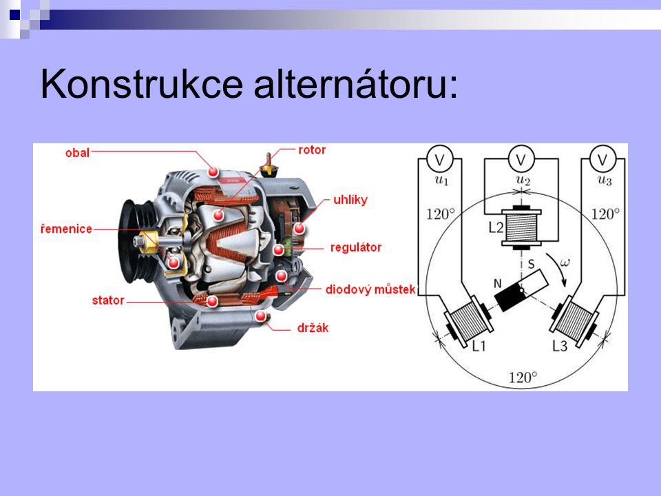 Konstrukce alternátoru: