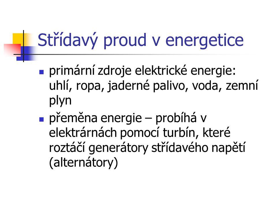 Střídavý proud v energetice primární zdroje elektrické energie: uhlí, ropa, jaderné palivo, voda, zemní plyn přeměna energie – probíhá v elektrárnách pomocí turbín, které roztáčí generátory střídavého napětí (alternátory)