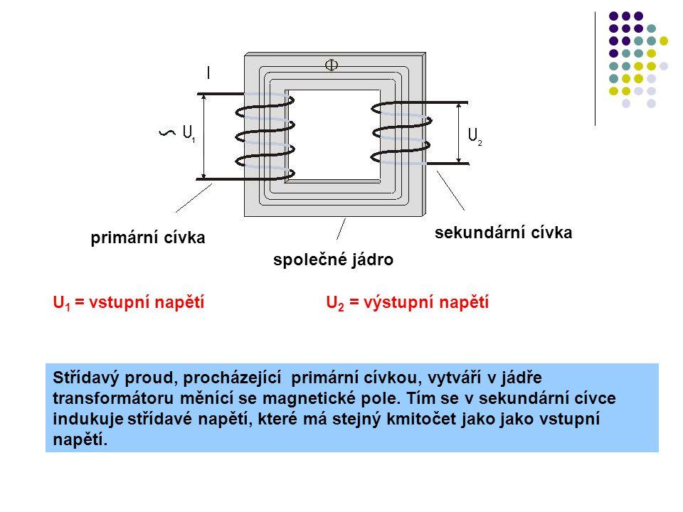 Transformátor umožňuje měnit nižší napětí na vyšší a naopak podstatou je elektromagnetická indukce základní část tvoří dvě cívky, které mají společné