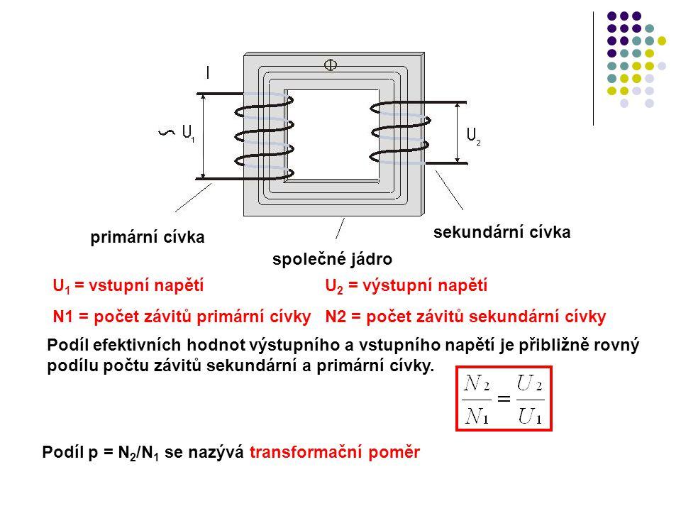 primární cívka sekundární cívka společné jádro Střídavý proud, procházející primární cívkou, vytváří v jádře transformátoru měnící se magnetické pole.