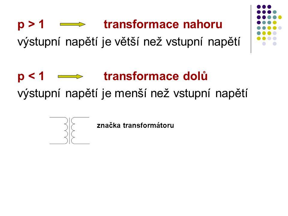 primární cívka sekundární cívka společné jádro U 1 = vstupní napětíU 2 = výstupní napětí N1 = počet závitů primární cívkyN2 = počet závitů sekundární