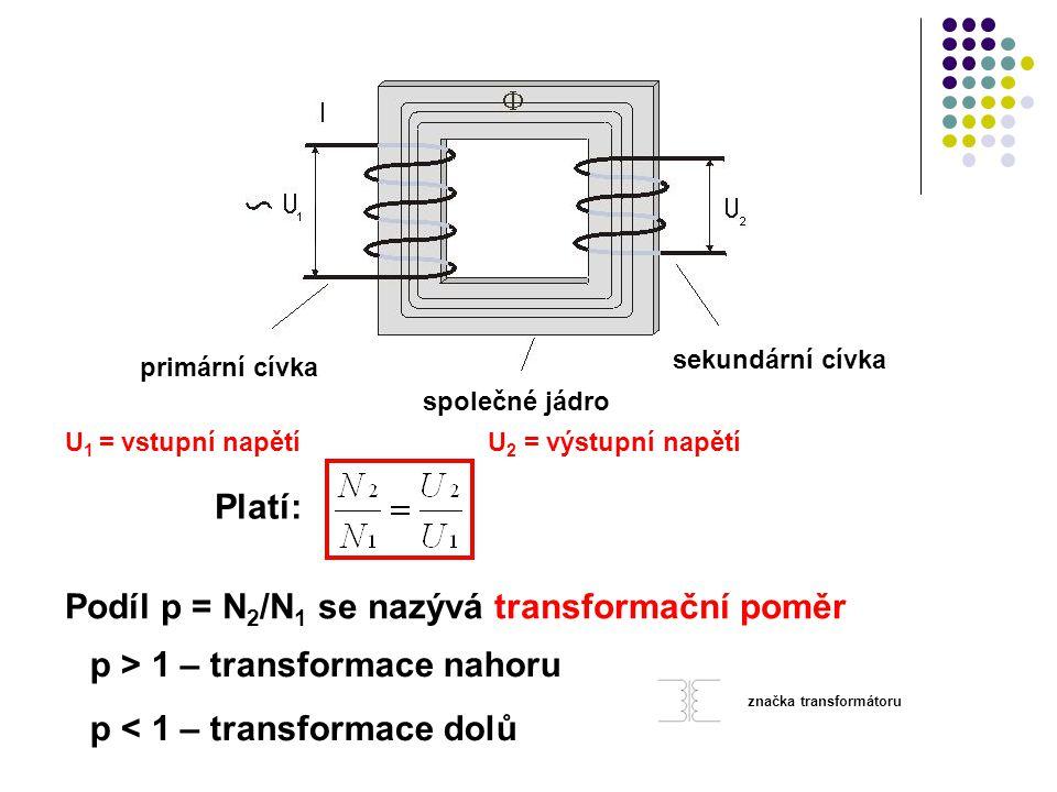 Zápis: Transformátor je zařízení, které umožňuje měnit střídavé napětí U 1 na střídavé napětí U 2 se stejným kmitočtem, ale jinou hodnotou Principem j