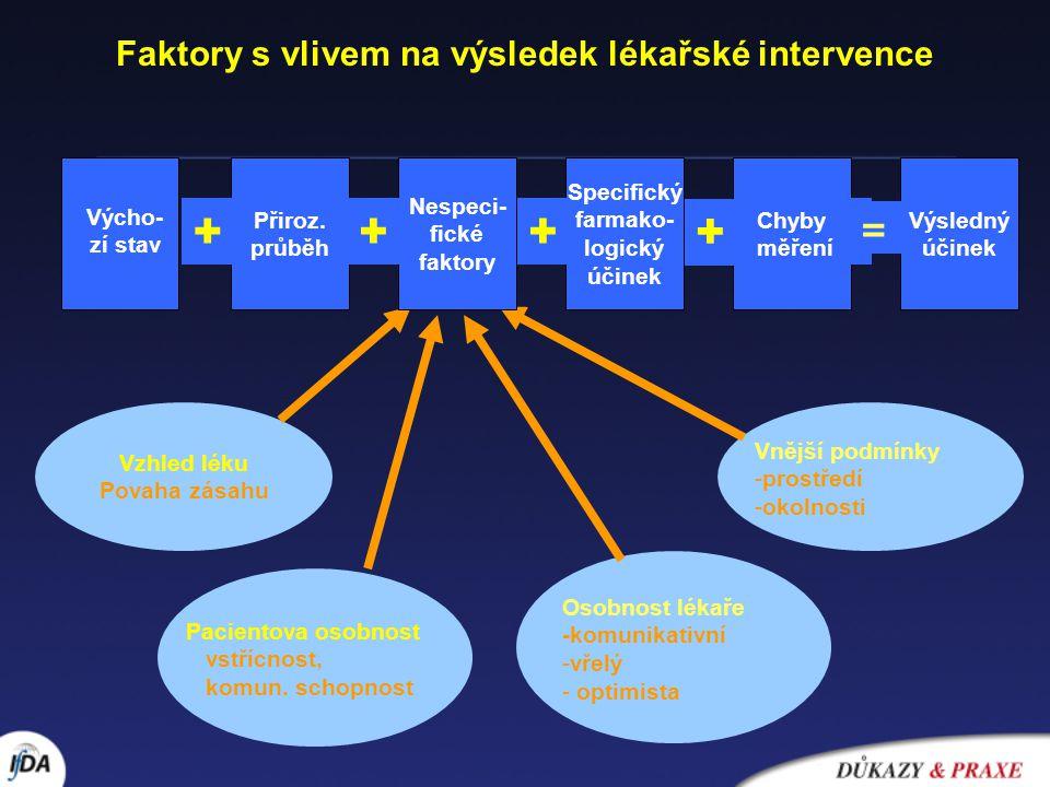 Argumenty pro užití placeba ve farmakologických studiích A.Lepší kontrola placebo efektu u aktivní látky.
