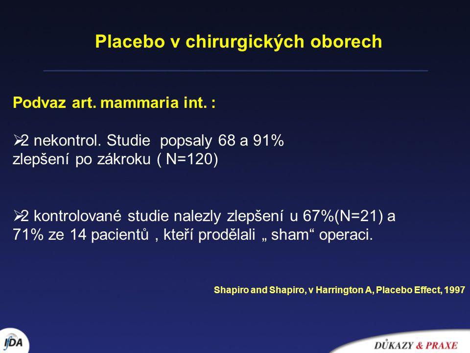 DĚKUJI ZA POZORNOST Placebo vyžaduje zamyšlení