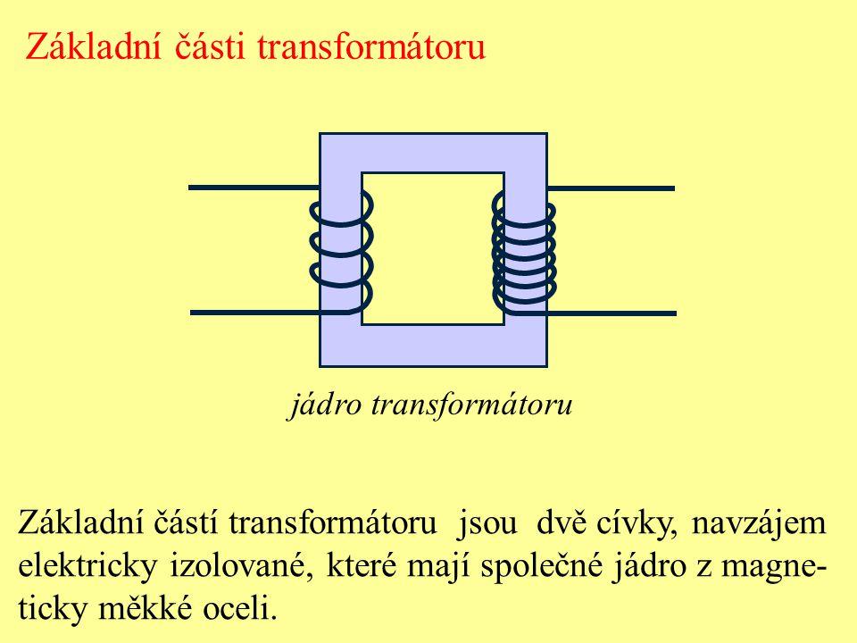 Základní části transformátoru Základní částí transformátoru jsou dvě cívky, navzájem elektricky izolované, které mají společné jádro z magne- ticky mě