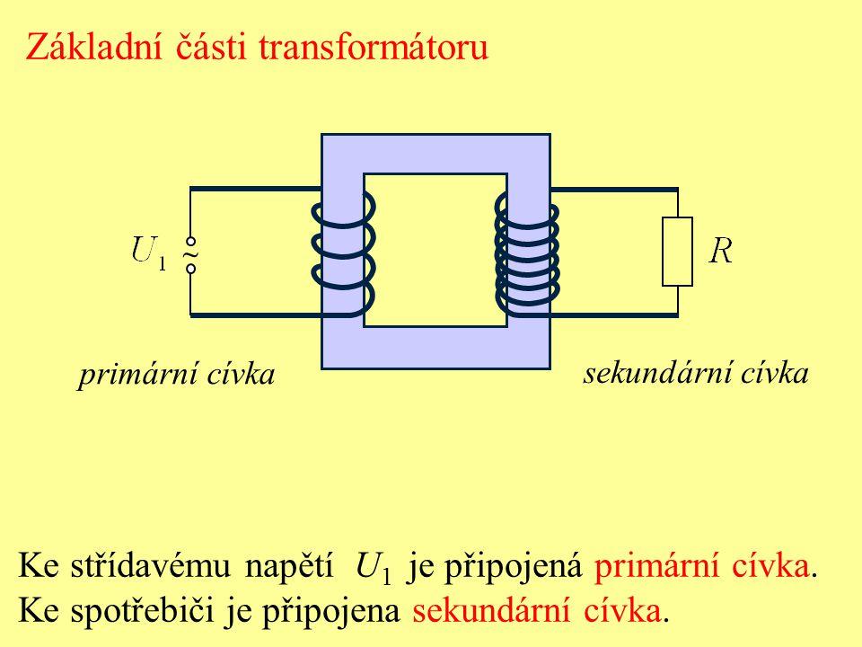 ~ Základní části transformátoru Ke střídavému napětí U 1 je připojená primární cívka. Ke spotřebiči je připojena sekundární cívka. primární cívka seku