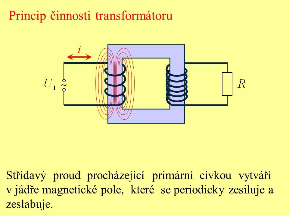 ~ Princip činnosti transformátoru Střídavý proud procházející primární cívkou vytváří v jádře magnetické pole, které se periodicky zesiluje a zeslabuj