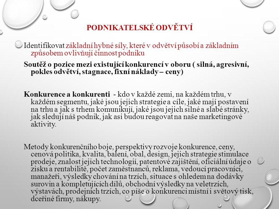 PODNIKATELSKÉ ODVĚTVÍ Identifikovat základní hybné síly, které v odvětví působí a základním způsobem ovlivňují činnost podniku Soutěž o pozice mezi ex