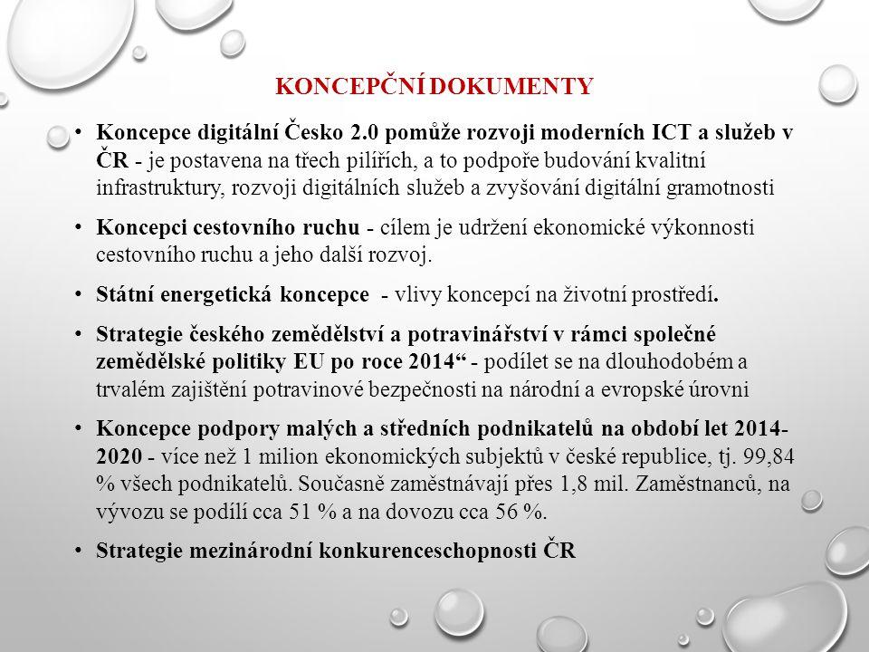 KONCEPČNÍ DOKUMENTY Koncepce digitální Česko 2.0 pomůže rozvoji moderních ICT a služeb v ČR - je postavena na třech pilířích, a to podpoře budování kv