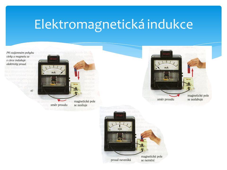 = jev, při kterém vzniká el.napětí změnou mg. pole -napětí, které vzniká při elmg.