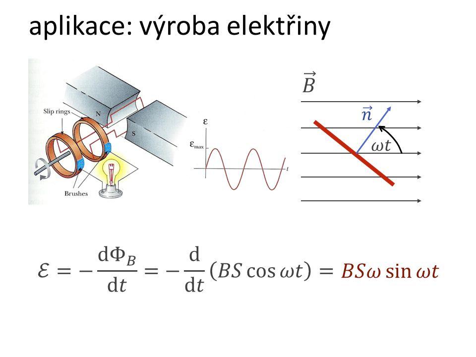 aplikace: výroba elektřiny