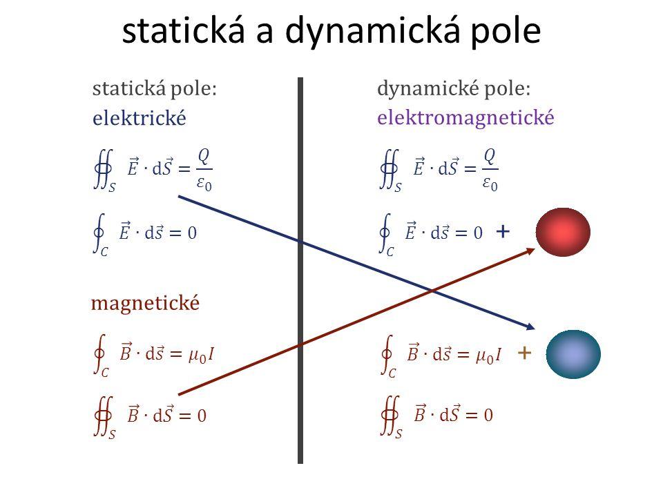 elektrické magnetické elektromagnetické + + statická pole:dynamické pole: statická a dynamická pole