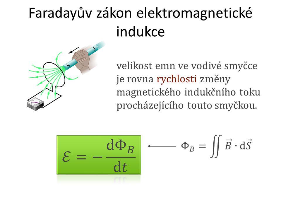 Faradayův zákon elektromagnetické indukce velikost emn ve vodivé smyčce je rovna rychlosti změny magnetického indukčního toku procházejícího touto smy