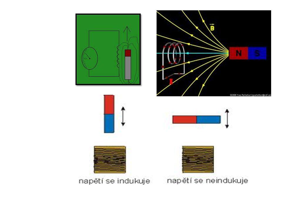 Velikost indukovaného napětí závisí na rychlosti změny magnetického pole