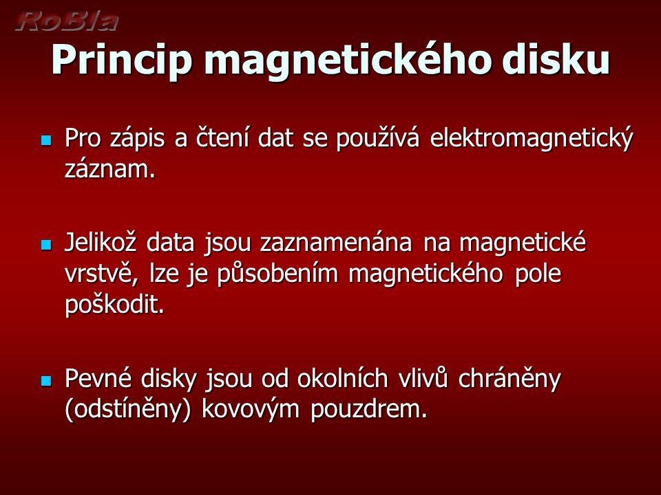 Princip magnetického disku Pro zápis a čtení dat se používá elektromagnetický záznam. Pro zápis a čtení dat se používá elektromagnetický záznam. Jelik