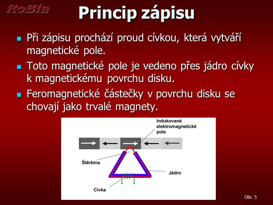 Princip zápisu Obr. 5 Při zápisu prochází proud cívkou, která vytváří magnetické pole. Při zápisu prochází proud cívkou, která vytváří magnetické pole