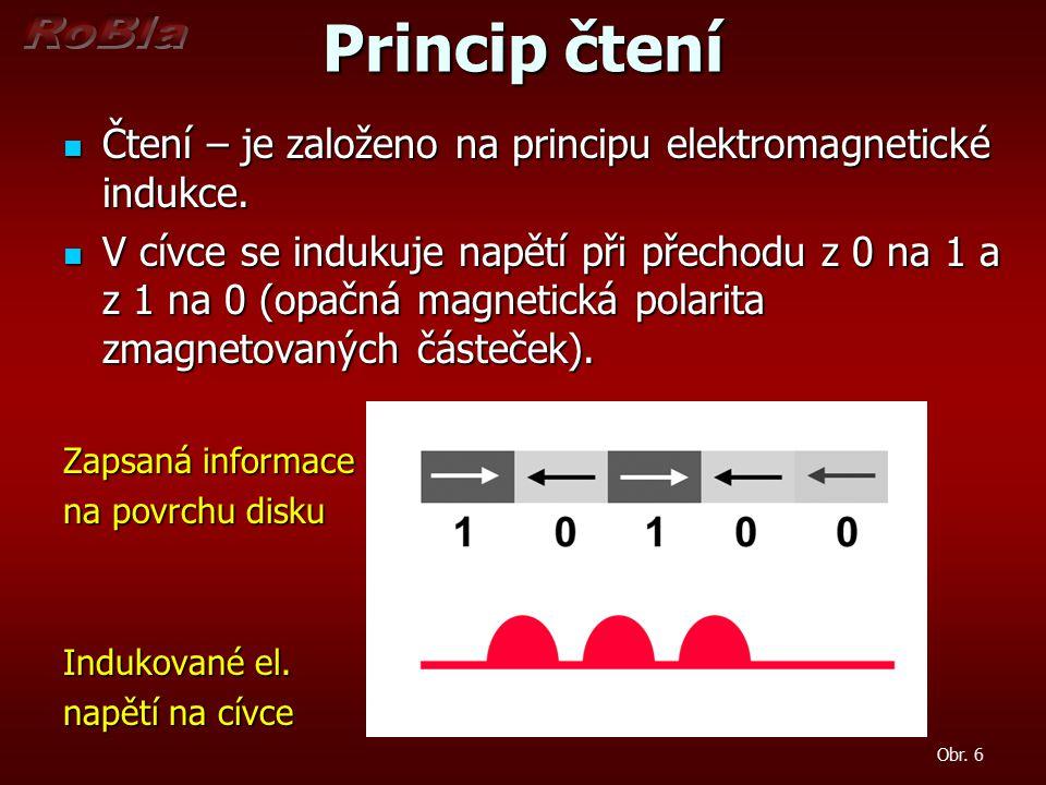 Princip čtení Obr. 6 Čtení – je založeno na principu elektromagnetické indukce. Čtení – je založeno na principu elektromagnetické indukce. V cívce se