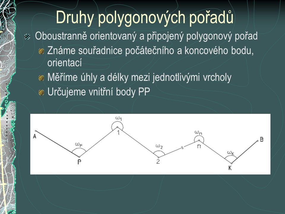Druhy polygonových pořadů Oboustranně orientovaný a připojený polygonový pořad Známe souřadnice počátečního a koncového bodu, orientací Měříme úhly a