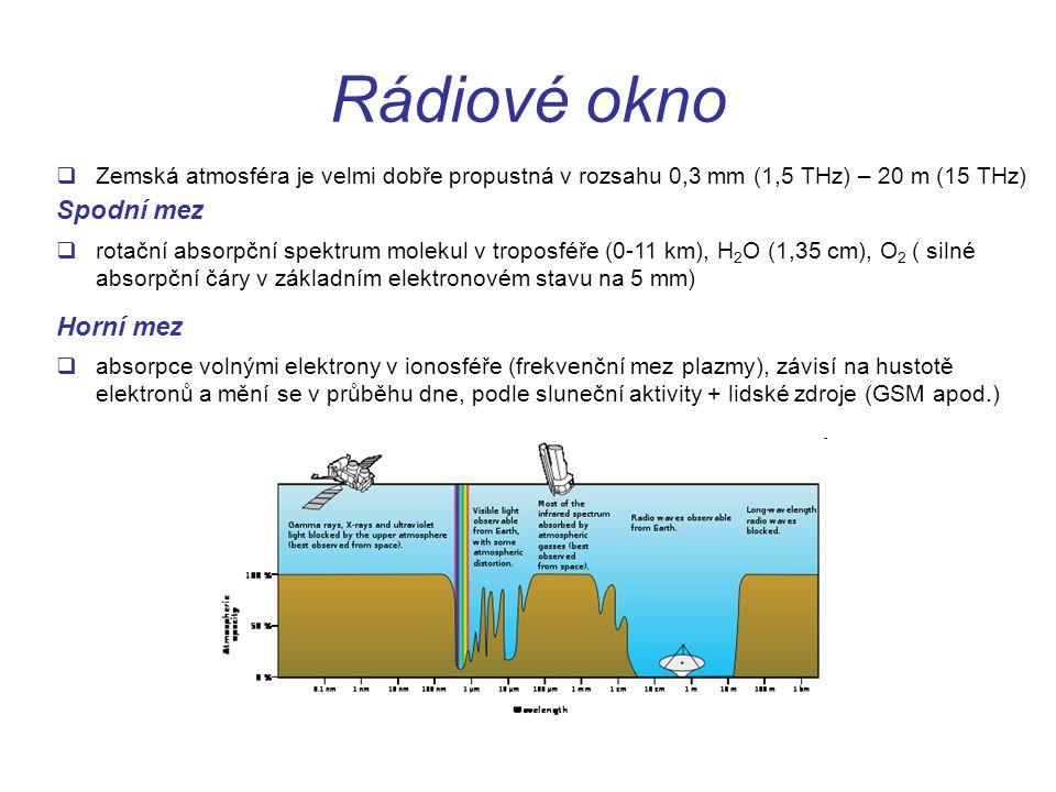 Vliv Atmosféry  v oblasti cm a mm vlivy absorpční v troposféře,  mraky a pára rozptylují a pohlcují na 6 GHz (1,5 dB), při zenitu pokles o 0,2 dB,  při vyšších frekvencích absorpce roste (vodní páry), ozon (67,36 GHz a výše),  využití při radiodetekci přítomnosti vody v Atmosféře na 183 GHz, ve výškách blízkých hladině moře se používá radar 22,235 GHz (meteorologické radary) Parciální tlak plynu  pro suchý plyn (N 2 + O 2 ) H ~ 8 km, pro vodní páry H ~ 2 km (pokles na 1/e=37% tlaku na hladině moře)  pozemní observatoře má smysl stavět ve výškách h>H(voda), čili nad 3 km.