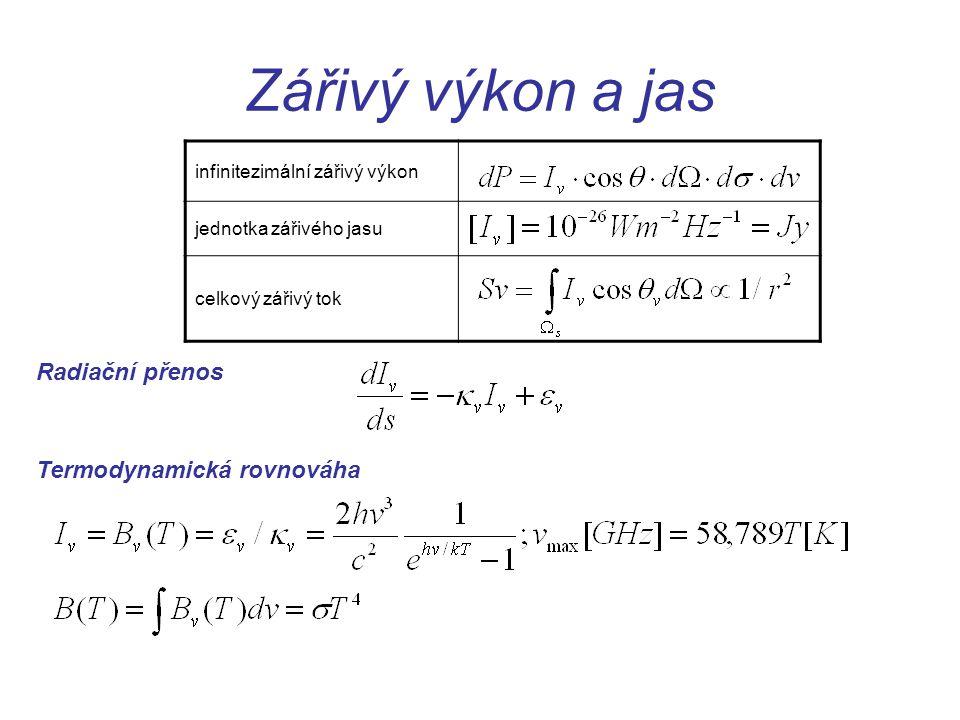 Zářivý výkon a jas infinitezimální zářivý výkon jednotka zářivého jasu celkový zářivý tok Radiační přenos Termodynamická rovnováha