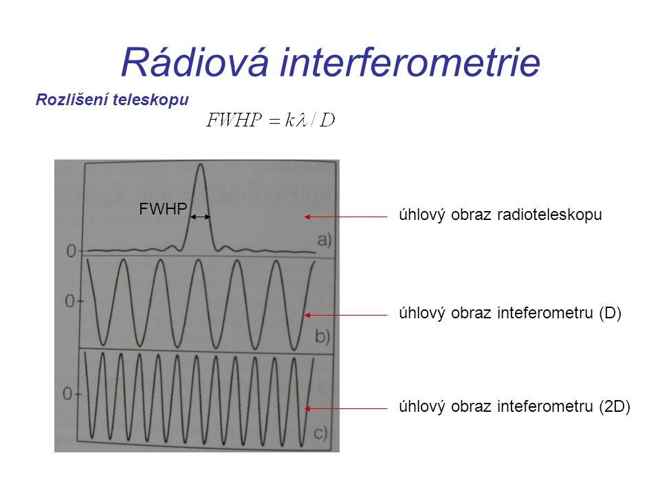 Rádiová interferometrie Rozlišení teleskopu úhlový obraz radioteleskopu FWHP úhlový obraz inteferometru (D) úhlový obraz inteferometru (2D)