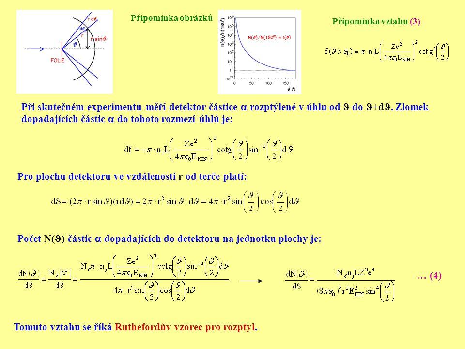 Pro plochu detektoru ve vzdálenosti r od terče platí: Počet N( ) částic  dopadajících do detektoru na jednotku plochy je: Tomuto vztahu se říká Ruthe