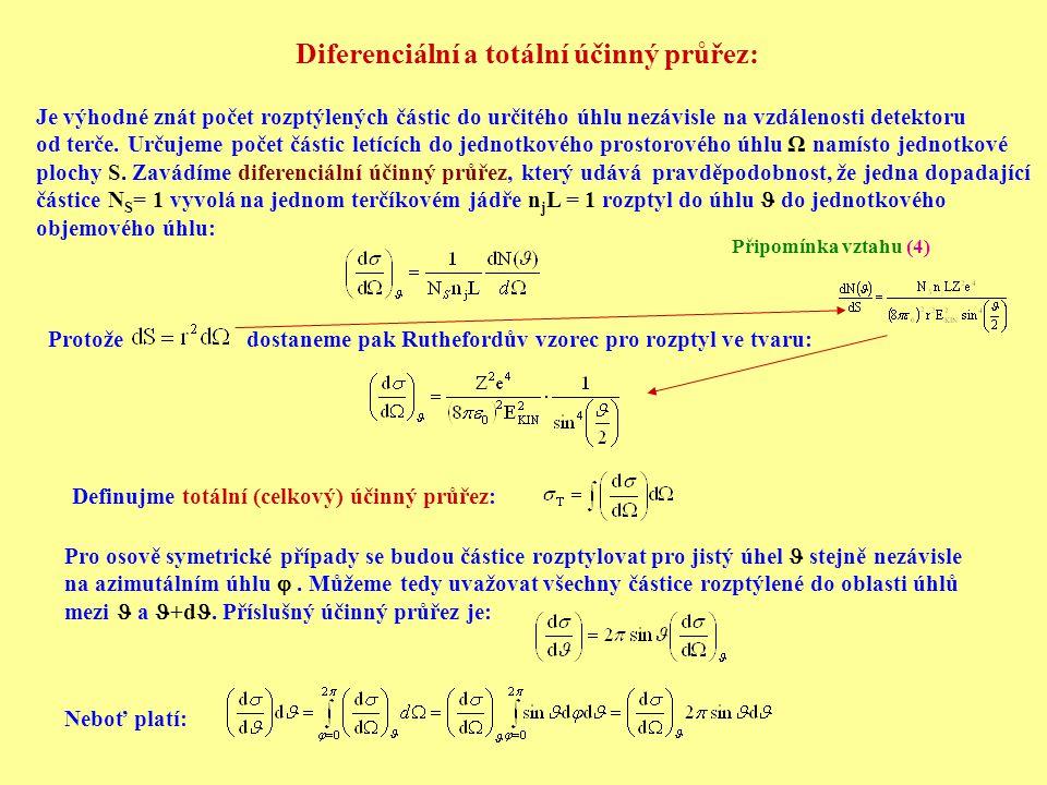 Diferenciální a totální účinný průřez: Je výhodné znát počet rozptýlených částic do určitého úhlu nezávisle na vzdálenosti detektoru od terče. Určujem