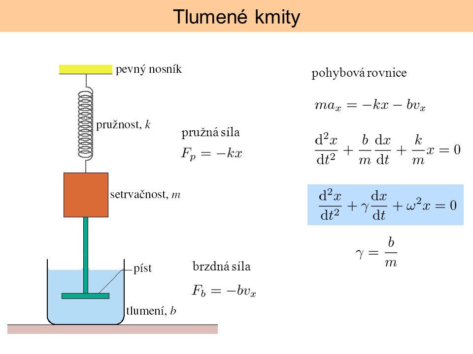 Tlumené kmity pružná síla brzdná síla pohybová rovnice