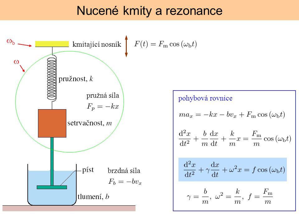 Nucené kmity a rezonance pružná síla brzdná síla pohybová rovnice  kmitající nosník bb