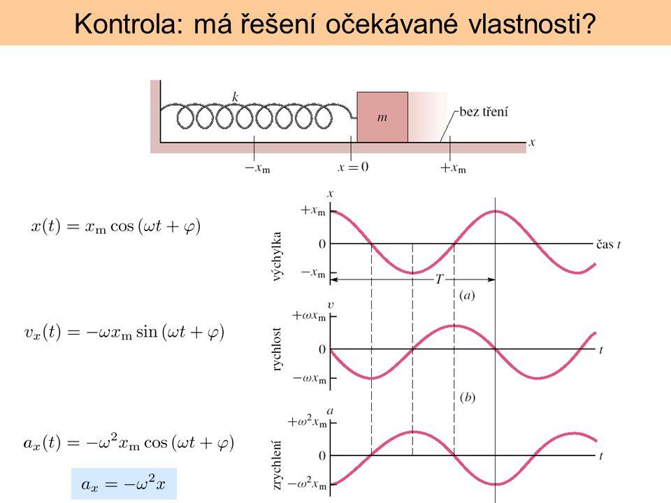 Harmonický pohyb (shrnutí) Částice harmonicky kmitá kolem rovnovážné polohy.