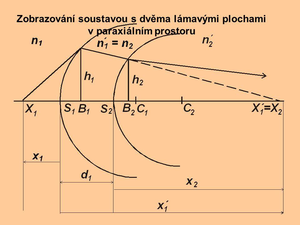Gaussova zobrazovací rovnice