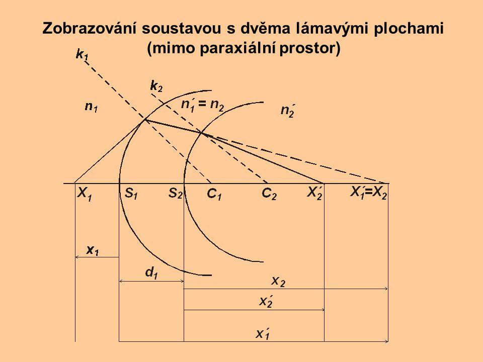 Zobrazování soustavou s dvěma lámavými plochami (mimo paraxiální prostor)