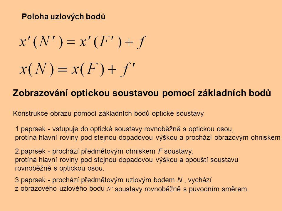 Poloha uzlových bodů Zobrazování optickou soustavou pomocí základních bodů Konstrukce obrazu pomocí základních bodů optické soustavy 1.paprsek - vstup