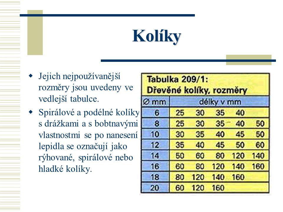 Kolíky KK olíky jsou hladké nebo drážkované bukové tyče s různými průměry a délkami. NN ejpoužívanější průměry jsou 6, 8, 10, 12, 14, 16, 18 a 20