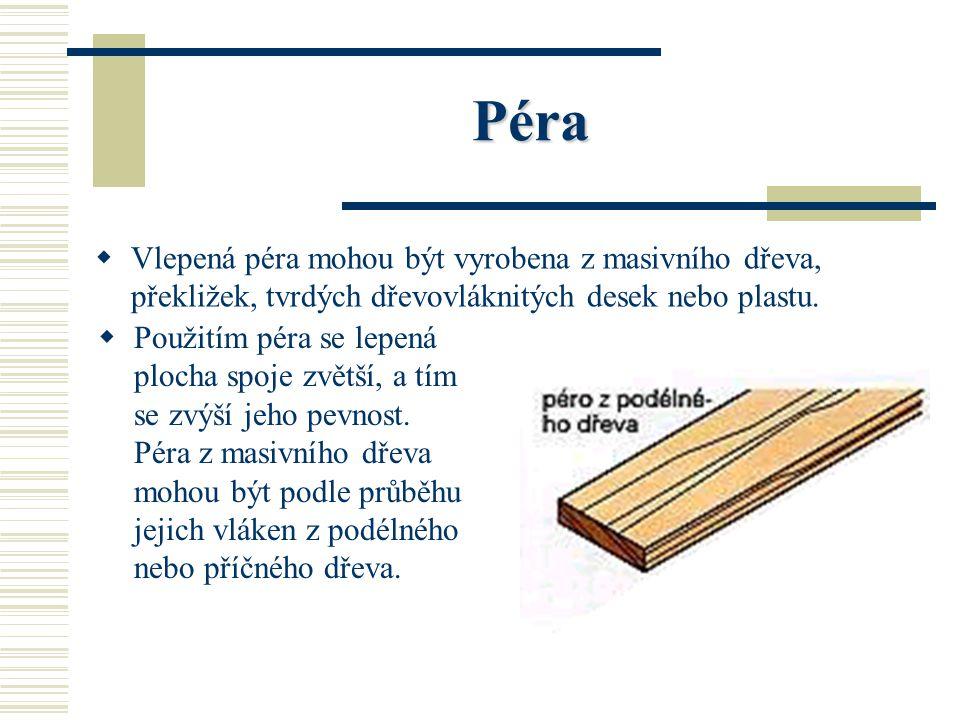 Péra Péra leží v drážkách dvou dílců. Mohou být vlepená nebo volně vložená do drážek. VV olně vložená péra jsou většinou z překližek nebo dřevovlákn