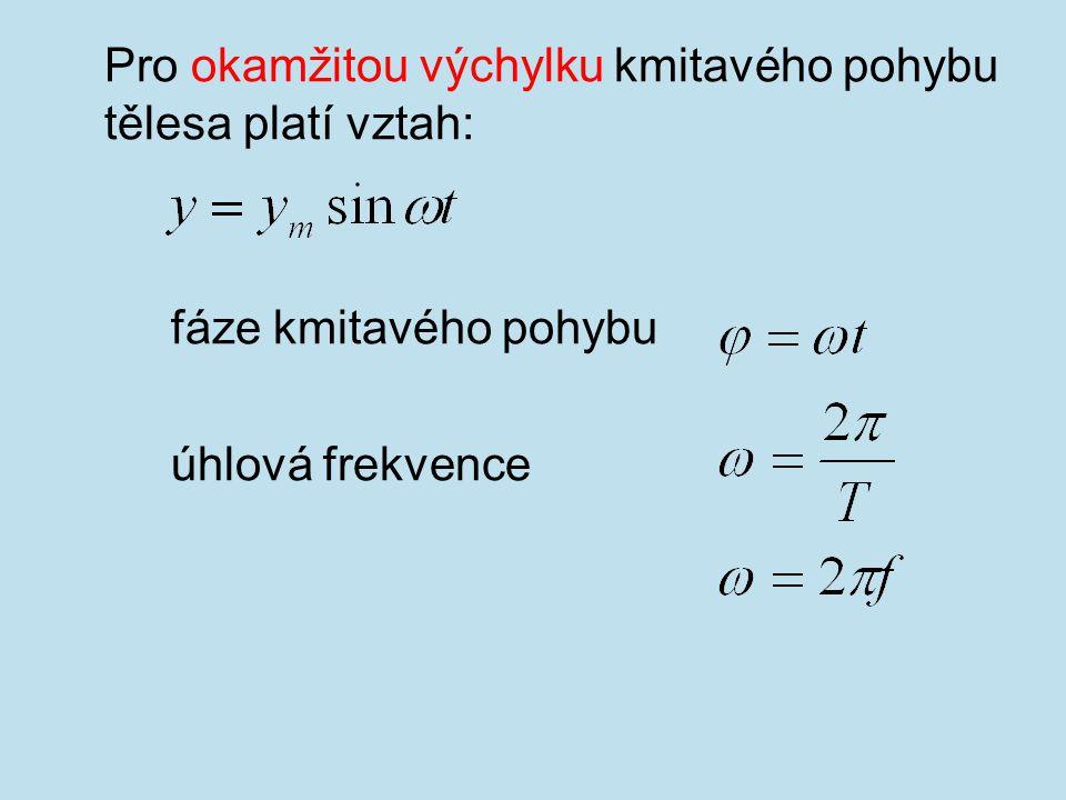 Dva kmitavé pohyby stejné frekvence lze porovnat podle okamžiku, kdy začaly kmitat.