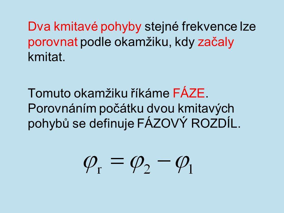 Zobrazení fázových rozdílůa Obr. 2.