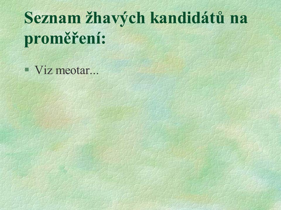 Seznam žhavých kandidátů na proměření: §Viz meotar...