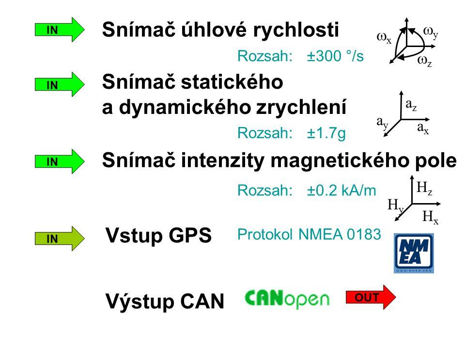 Snímač úhlové rychlosti Rozsah: ±300 °/s Snímač statického a dynamického zrychlení Rozsah: ±1.7g Snímač intenzity magnetického pole Rozsah: ±0.2 kA/m Vstup GPS Výstup CAN Protokol NMEA 0183 xx yy zz axax ayay azaz HxHx HyHy HzHz IN OUT