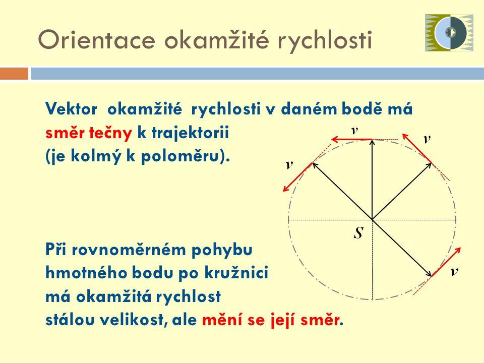 Vektor okamžité rychlosti v daném bodě má směr tečny k trajektorii (je kolmý k poloměru).