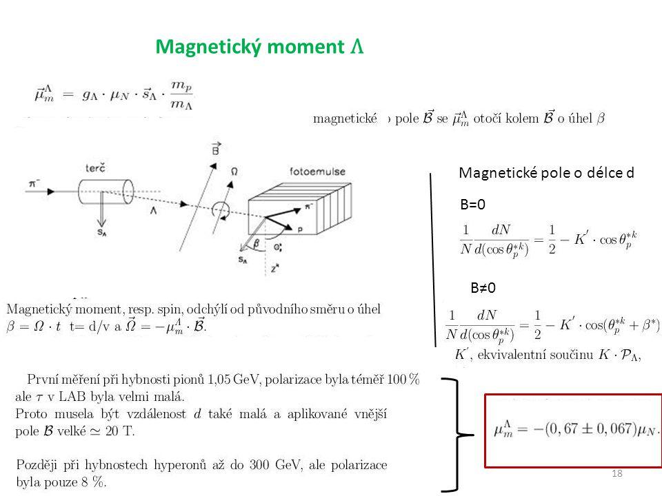 baryony18 Magnetický moment Λ Magnetické pole o délce d B=0 B≠0
