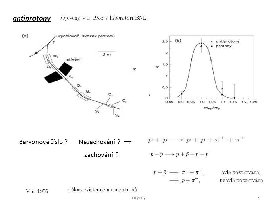 antiprotony Baryonové číslo Nezachování ⟹ Zachování 3baryony
