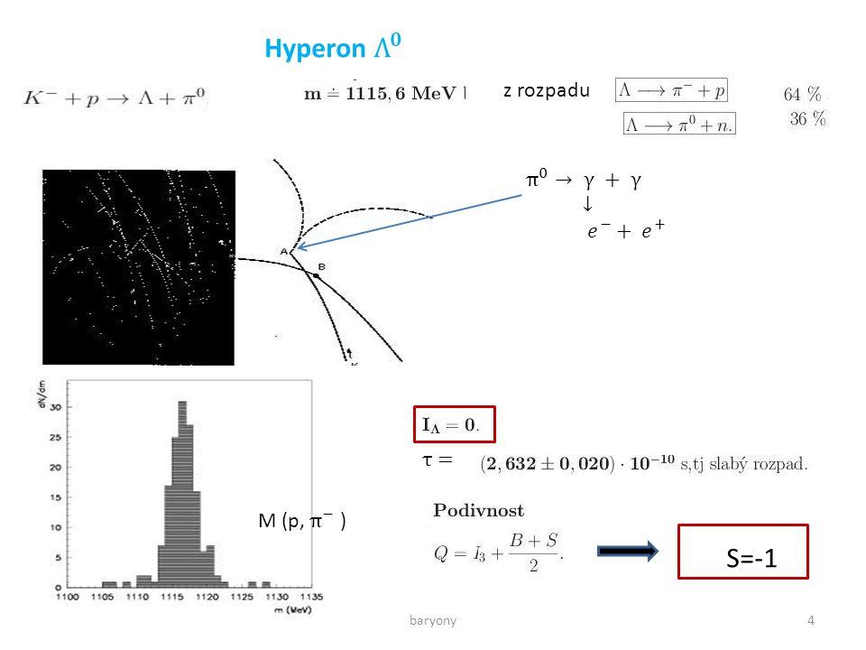 baryony25 rozpady podivnost Izotopický spinI = 0 spin