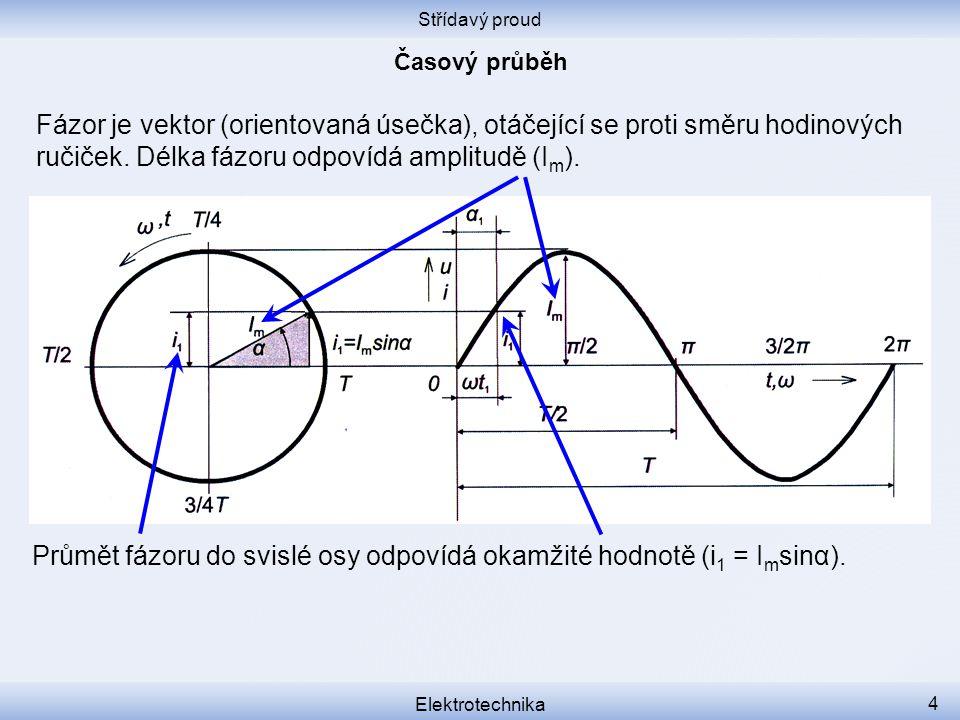 Střídavý proud Elektrotechnika 4 Fázor je vektor (orientovaná úsečka), otáčející se proti směru hodinových ručiček. Délka fázoru odpovídá amplitudě (I