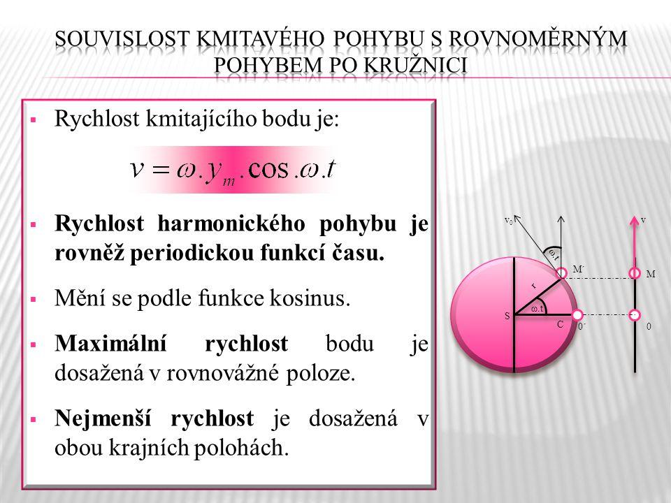  Rychlost kmitajícího bodu je:  Rychlost harmonického pohybu je rovněž periodickou funkcí času.