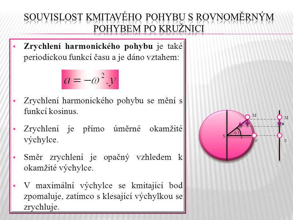  Zrychlení harmonického pohybu je také periodickou funkcí času a je dáno vztahem:  Zrychlení harmonického pohybu se mění s funkcí kosinus.